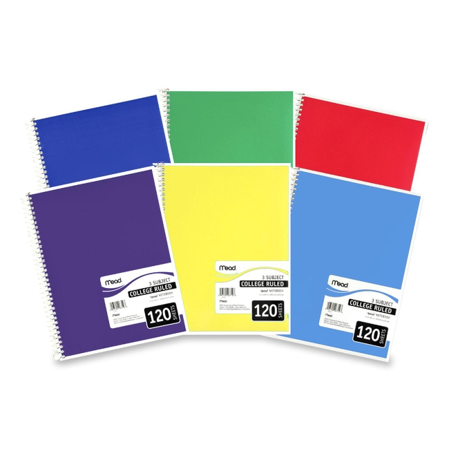 Music Management how many subjects for college notebook