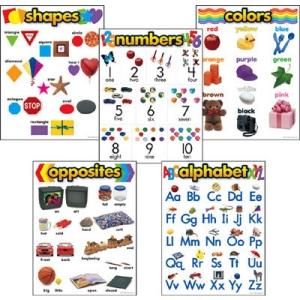 Trend Kindergarten Basic Skills Learning Chart Combo Pack 5 / Pack